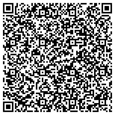 QR-код с контактной информацией организации Субъект предпринимательской деятельности Дизайн бюро Татьяны Асецкой «Дом для души»
