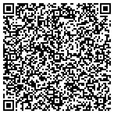QR-код с контактной информацией организации Полистудио. Дизайн студия PoliStudio