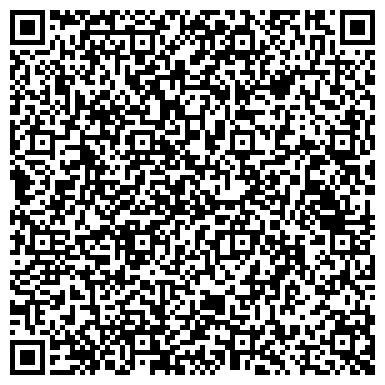 QR-код с контактной информацией организации «Архитектурное бюро Белей» и Салон дизайна «София»