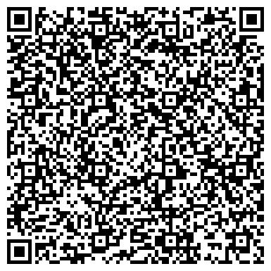 QR-код с контактной информацией организации Villa Grande Студия дизайна интерьеров