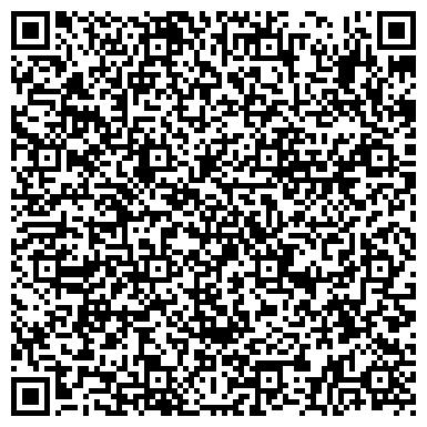 QR-код с контактной информацией организации Меблевий салон «Милий дім»