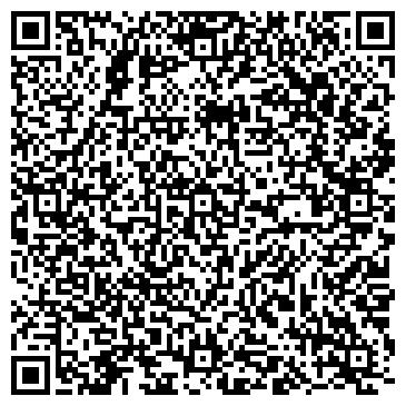 QR-код с контактной информацией организации Субъект предпринимательской деятельности Мастерская «ДОБРЫНЯ»