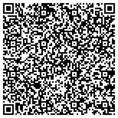 QR-код с контактной информацией организации Компания RFK Home Center