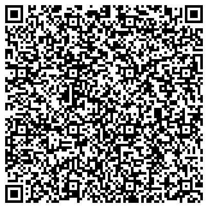 QR-код с контактной информацией организации Магазин спортивной одежды и обуви Сити-Спорт
