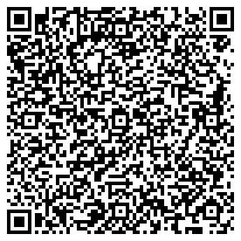 """QR-код с контактной информацией организации Субъект предпринимательской деятельности ЧП """"Планки.орг"""""""