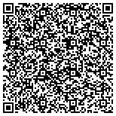QR-код с контактной информацией организации Спорттовари №1