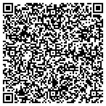 QR-код с контактной информацией организации Питомник БЕРНПАРАДИС