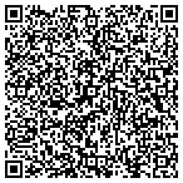 QR-код с контактной информацией организации «ВЕТАПТЕКА»