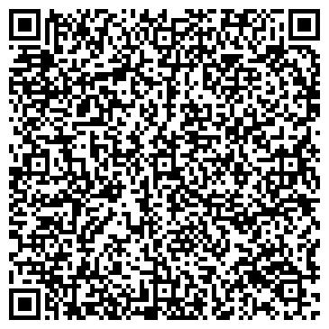 QR-код с контактной информацией организации СТРИЖКА СОБАК