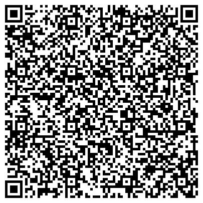 QR-код с контактной информацией организации Питомник японских АКИТ (Одесса)