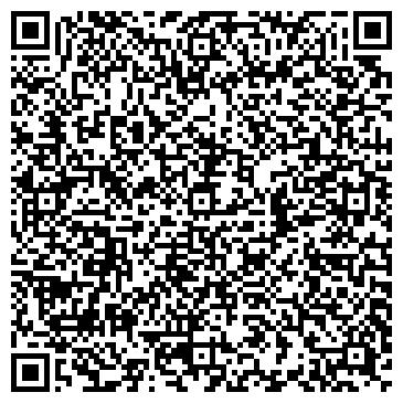 QR-код с контактной информацией организации Институт прикладной физики ГНУ