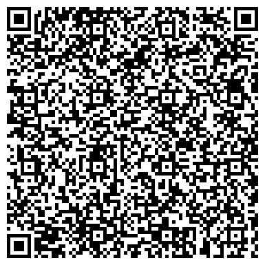 QR-код с контактной информацией организации Интернет-агентство АртРис, ООО (ArtRis)