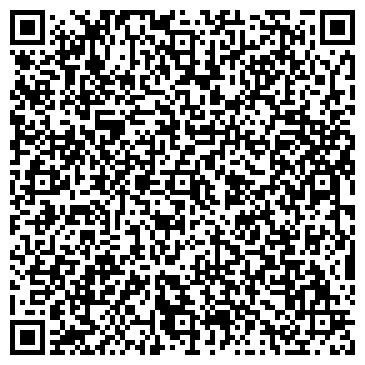 QR-код с контактной информацией организации Интернет компания Новикова