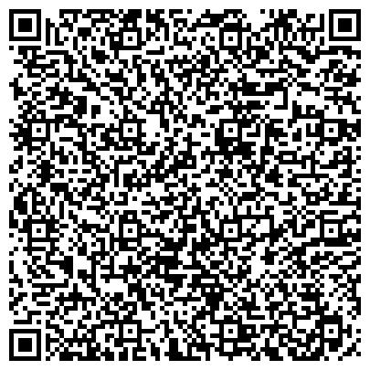 QR-код с контактной информацией организации Информационно технологическая лаборатория,ИТЛ, ООО