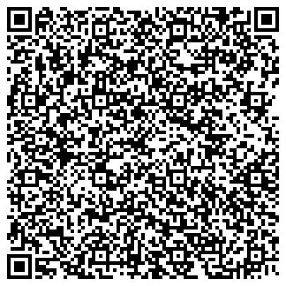 QR-код с контактной информацией организации PromoService, Компания