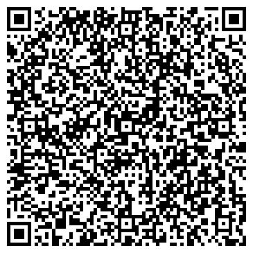 QR-код с контактной информацией организации ЮниксХост, ЧП