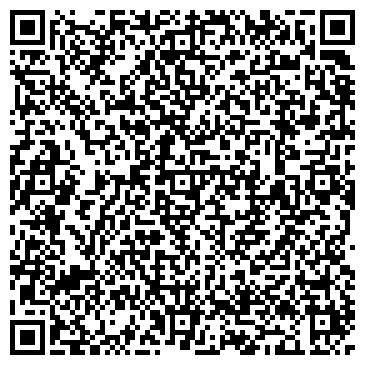 QR-код с контактной информацией организации Index group, Компания