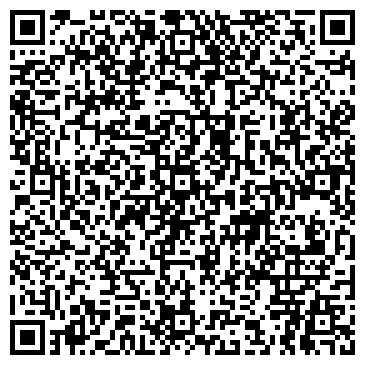 QR-код с контактной информацией организации SoftDeCo (СофтДеКо),ТОО