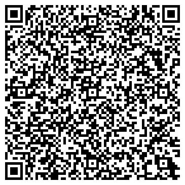 QR-код с контактной информацией организации Субъект предпринимательской деятельности ИП «Шкароедов Н. И.