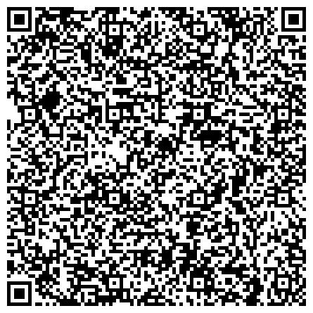 QR-код с контактной информацией организации «IPS» — контрольно измерительные приборы: газоанализаторы, тепловизоры, мультиметры, осциллографы