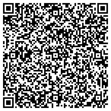 QR-код с контактной информацией организации Частное предприятие Интернет-магазин «Coolstore»