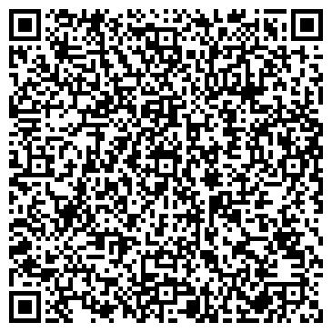 QR-код с контактной информацией организации Частное предприятие ООО «Интернет-решения»