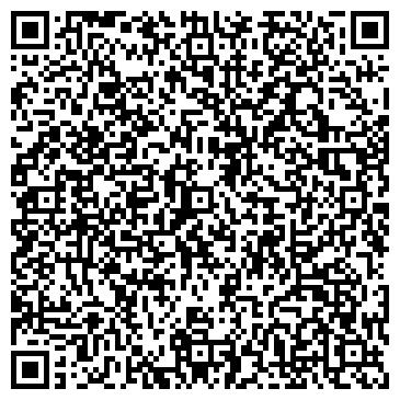 QR-код с контактной информацией организации Частное предприятие СоюзКонтент