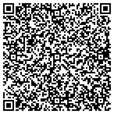 QR-код с контактной информацией организации ЧП «СканСистем»