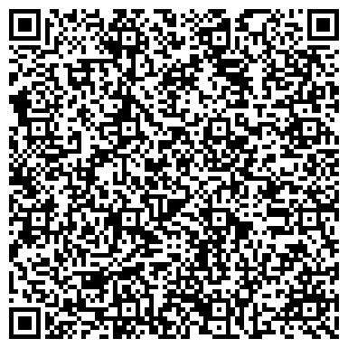 QR-код с контактной информацией организации Субъект предпринимательской деятельности Benefis — информационно-техническое обслуживание