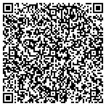 QR-код с контактной информацией организации Интернет-Партнер
