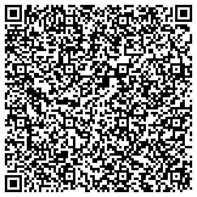 QR-код с контактной информацией организации NetPartner Центр информационно-маркетинговых разработок, ООО