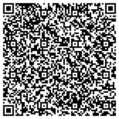 QR-код с контактной информацией организации Братия дизайна Козырный дизайн, Организация