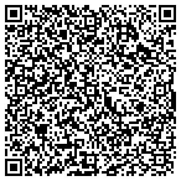 QR-код с контактной информацией организации Шоколадные идеи, ЧП