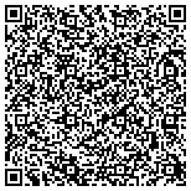 QR-код с контактной информацией организации Aквасофт, ООО