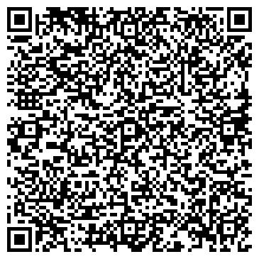 QR-код с контактной информацией организации Possoftware, ЧП