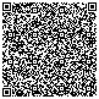 QR-код с контактной информацией организации Лаборатория Вычислительной Техники и Информатики Адвантер, ООО