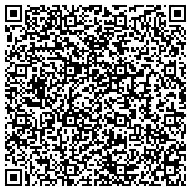 QR-код с контактной информацией организации Агентство интернет-решений ABFX