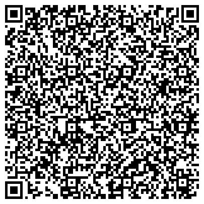QR-код с контактной информацией организации Software Developing Group IntepSolutions