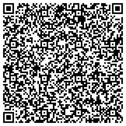 QR-код с контактной информацией организации Патентное агенство Елпат, ЧП (Elpat)