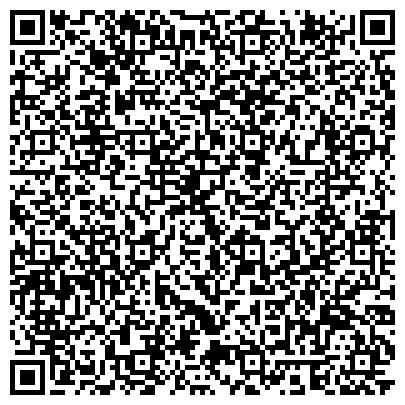 QR-код с контактной информацией организации Патентно-юридическия фирма Коваль и партнеры, ООО
