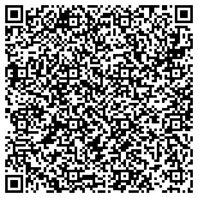 QR-код с контактной информацией организации Агентство маркетинговых коммуникаций SEVEN Communications, ООО