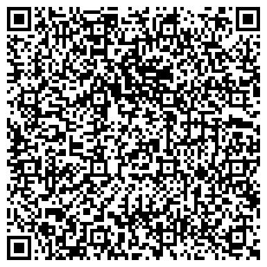 QR-код с контактной информацией организации Дизайнер Наталья Николаева, СПД