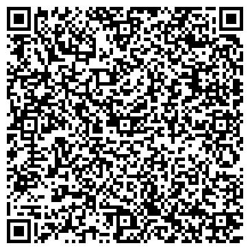 QR-код с контактной информацией организации Allberry дизайн-студия, ЧП
