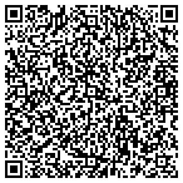 QR-код с контактной информацией организации Александр Фермин