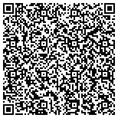 QR-код с контактной информацией организации АРМА СК, ПРИВАТНОЕ АКЦИОНЕРНОЕ ОБЩЕСТВО