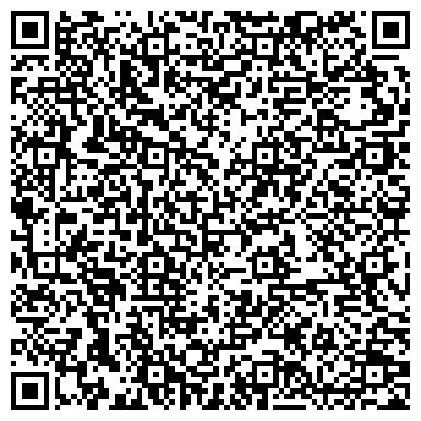 QR-код с контактной информацией организации Субъект предпринимательской деятельности FRB - Friendly Robot from Butenko