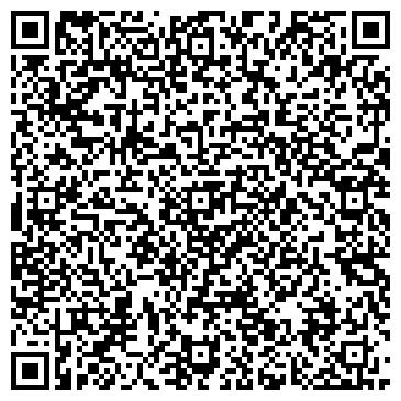 QR-код с контактной информацией организации Частное предприятие Кетили Пури