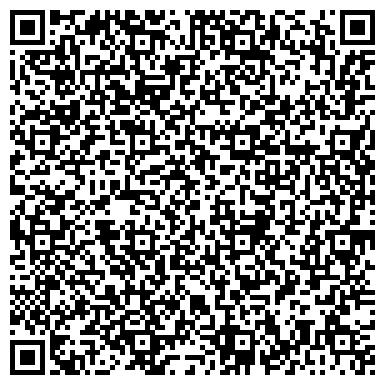 QR-код с контактной информацией организации Кейтеринговая компания «Party time»