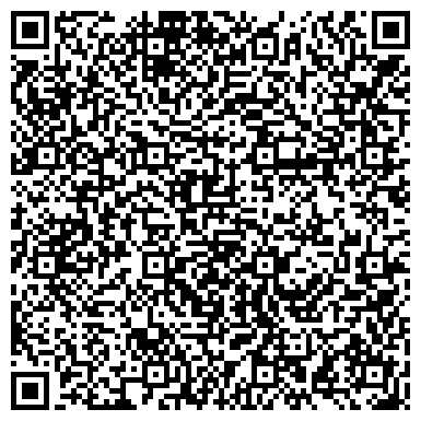 QR-код с контактной информацией организации Свадебный координатор Днепропетровск