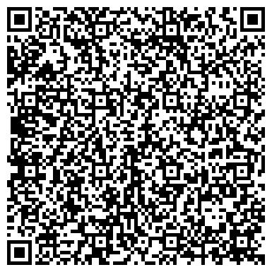 QR-код с контактной информацией организации Кейтиринговая компания ГОРЯЧИЙ ЭКСПРЕСС